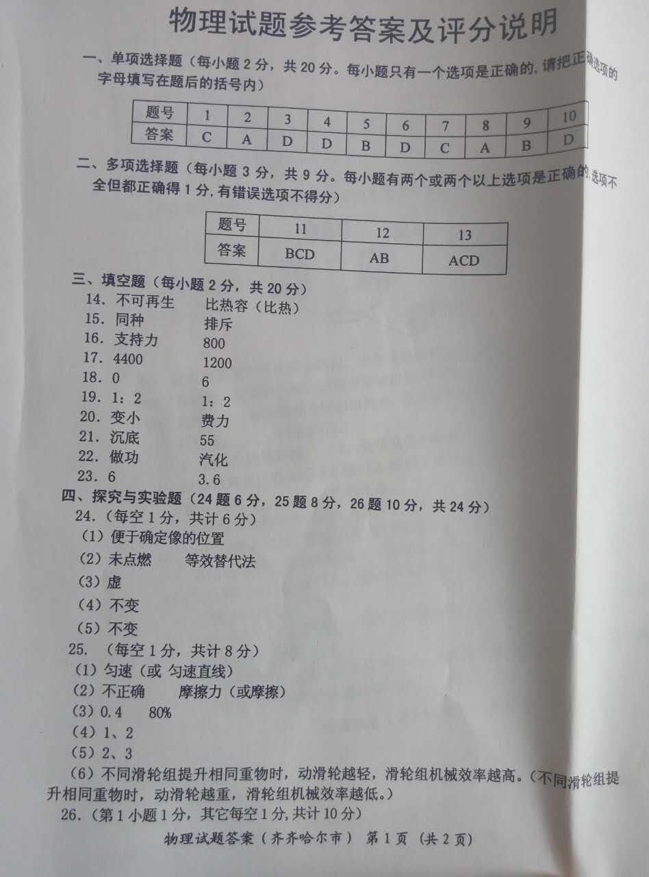 2017年黑龙江齐齐哈尔物理中考答案图1