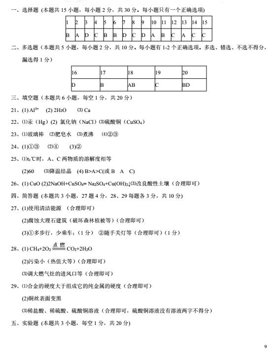 2017年黑龙江鹤岗中考化学真题答案图1