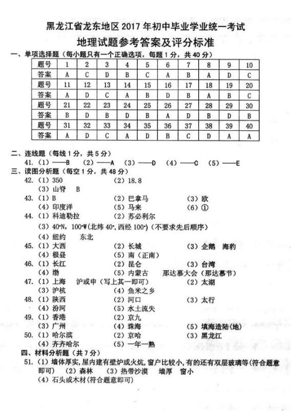 2017年黑龙江七台河中考地理真题答案图1