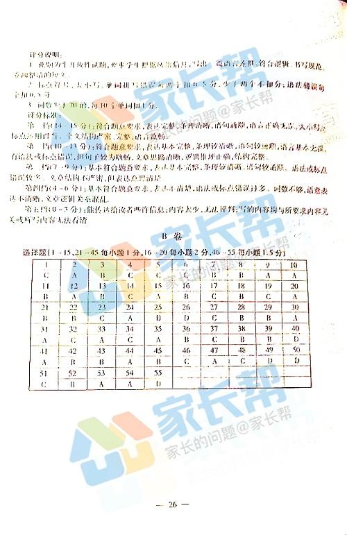 2017年陕西西安中考英语真题公布图9