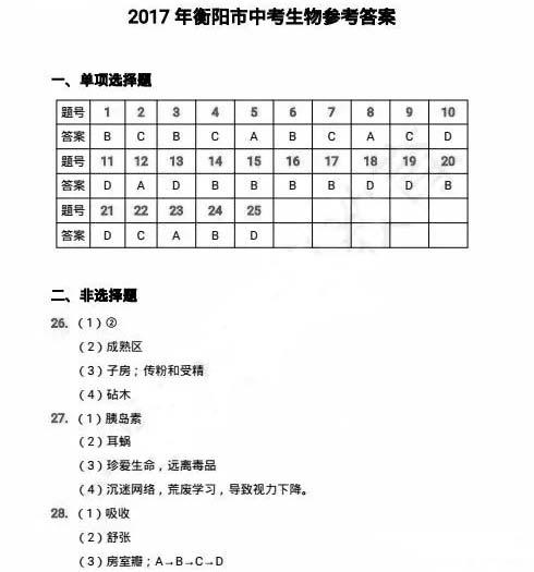 2017年湖南衡阳中考生物答案图1