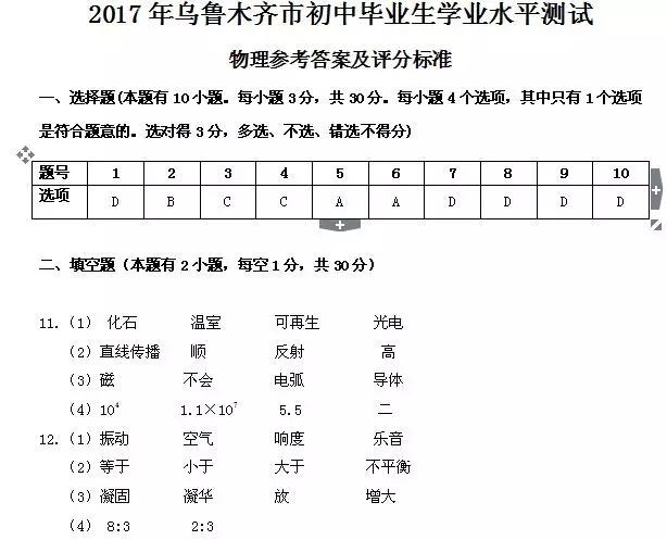 2017年新疆乌鲁木齐中考物理答案图1