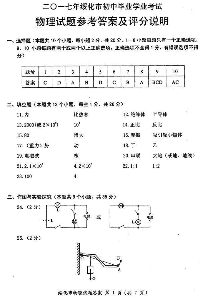 2017年黑龙江绥化中考物理答案图1