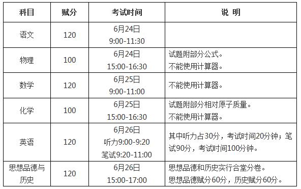 2017年南宁中考考试时间及科目安排