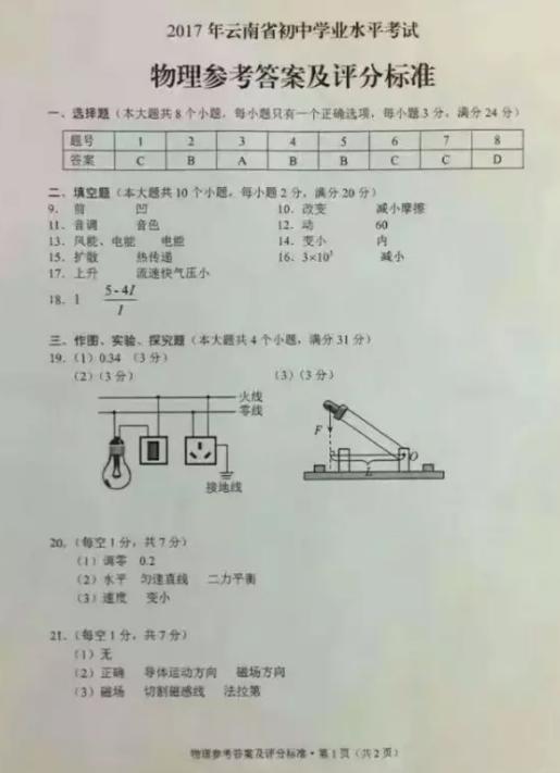 2017年云南省中考物理试题答案图1