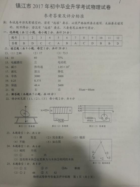2017年江苏镇江中考物理答案图1