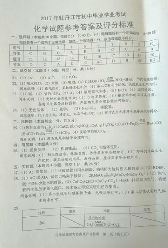 2017年黑龙江牡丹江中考化学试题答案图1