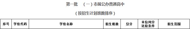 2017深圳第一批公办普通高中录取分数线图1