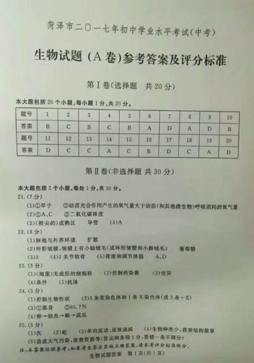 2017年山东菏泽中考生物试题答案1