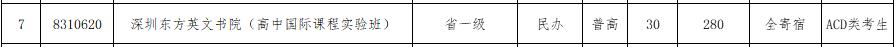 2017年深圳东方英文书院补报志愿资格线