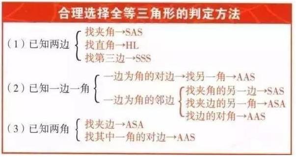 2018鄭州中考數學必備重點公式(十二)圖片
