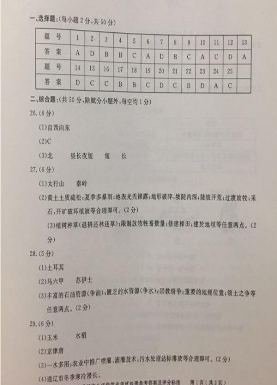 2017年内蒙古通辽中考地理答案1
