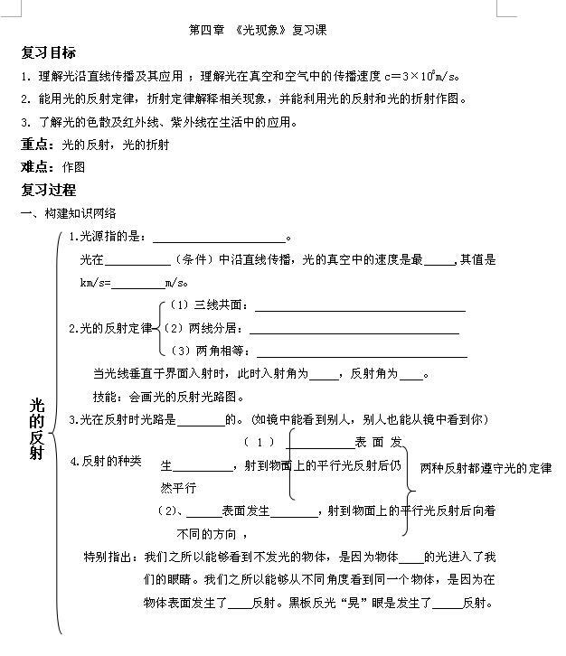 2017山西阳泉平定东关中学八年级下物理光学复习题1