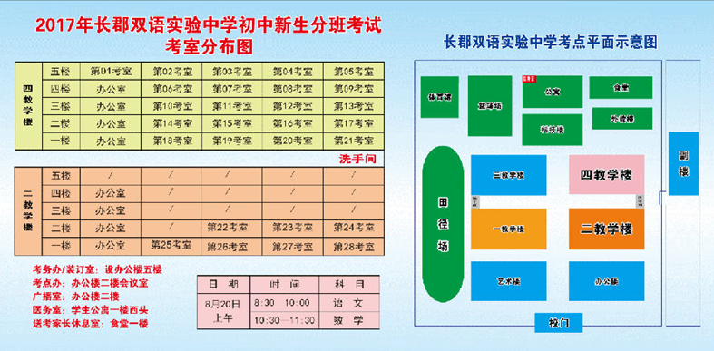 2017年长郡双语初一新生分班考试部署(责编保举:数学课件jxfudao.com/xuesheng)