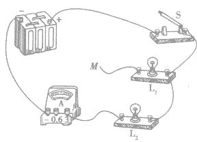 初二物理知识:并联电路中电流表的连接问题
