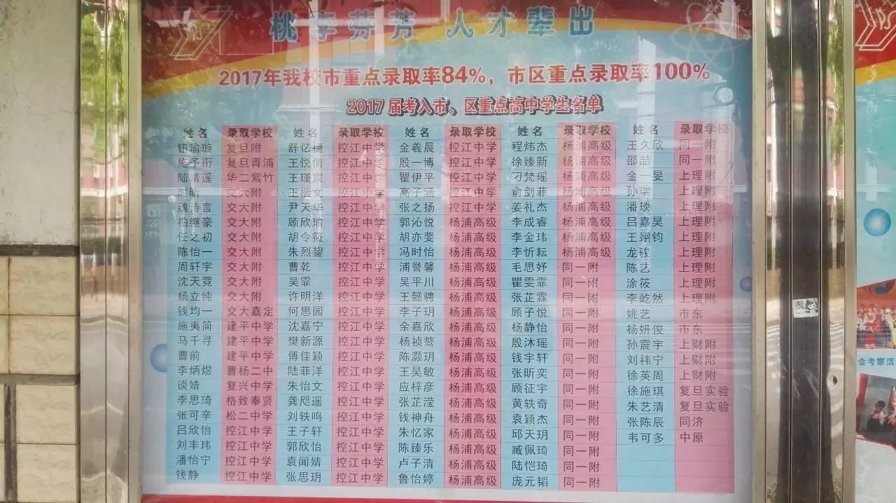 2017杨浦实验学校中考成绩