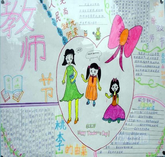 """2017年关于教师节的手抄报:""""桃李""""的由来"""