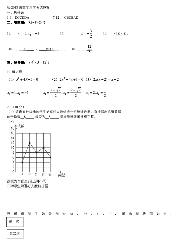 2018级重庆西大附中初三入学考试数学答案图1