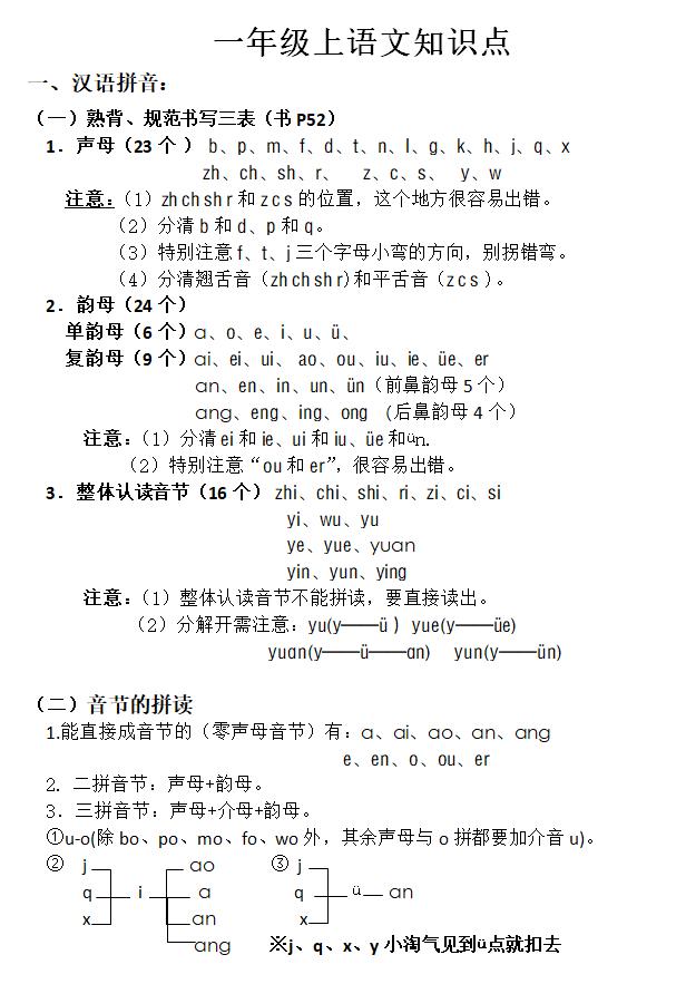 部编版一年级语文上册知识点1