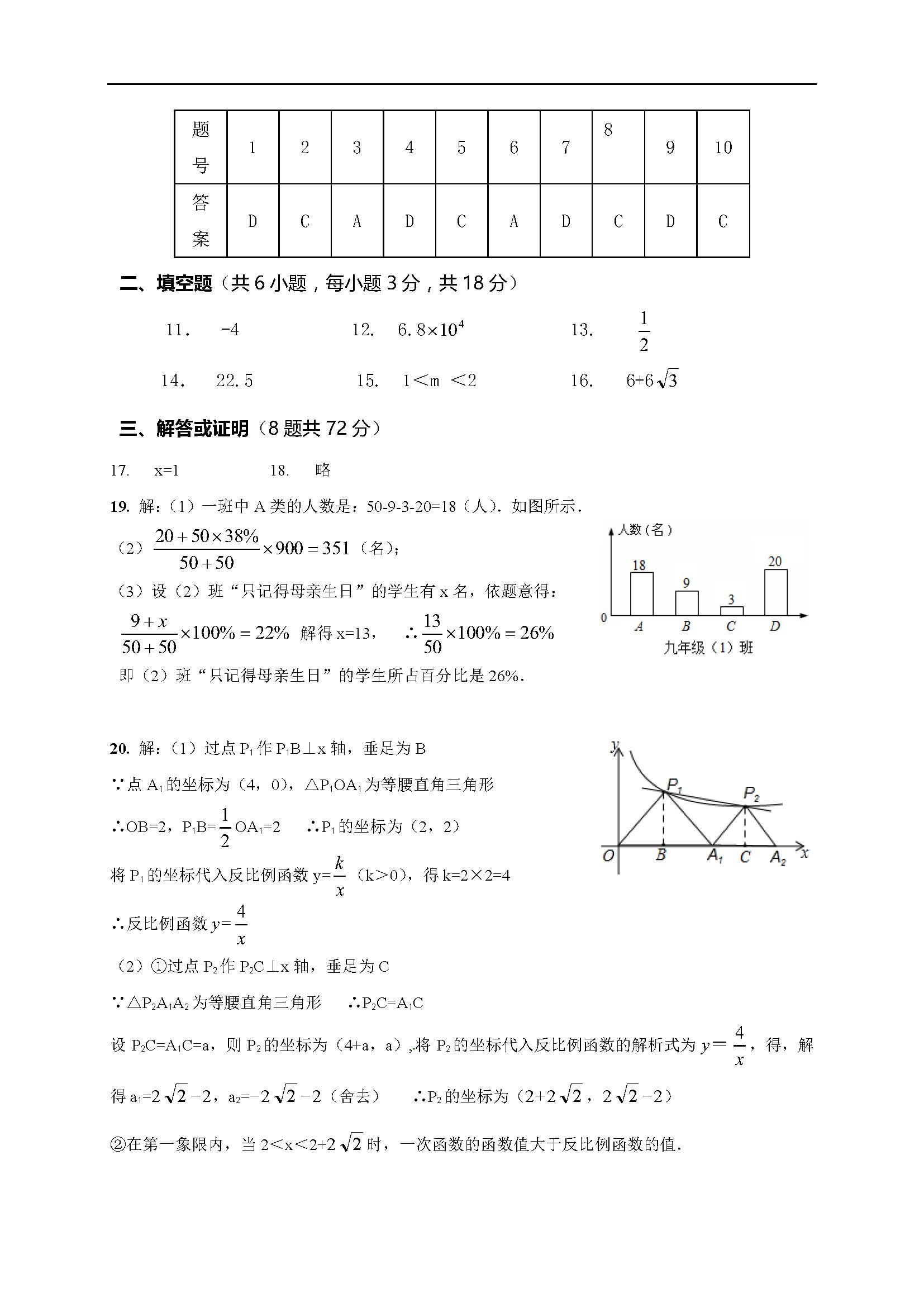 2017年湖北武汉部分学校九年级3月月考数学试题答案(图片版)
