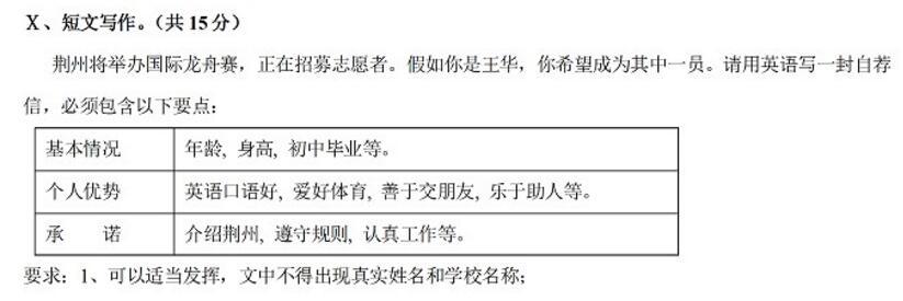 2017年湖北荆州中考英语作文题目:自荐信之志愿者