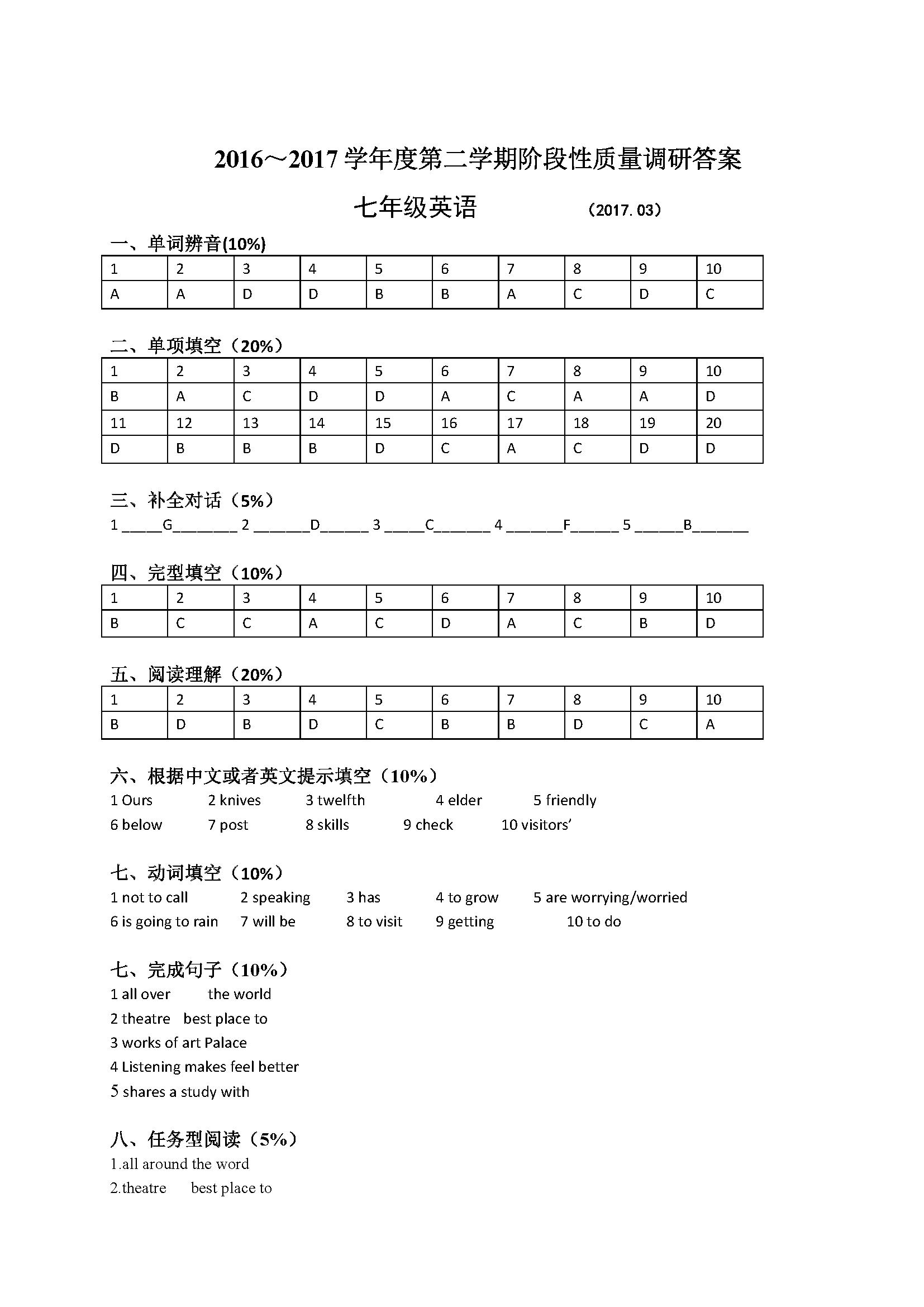 2017江苏无锡南长实验中学七年级3月月考英语试题答案(Word版)