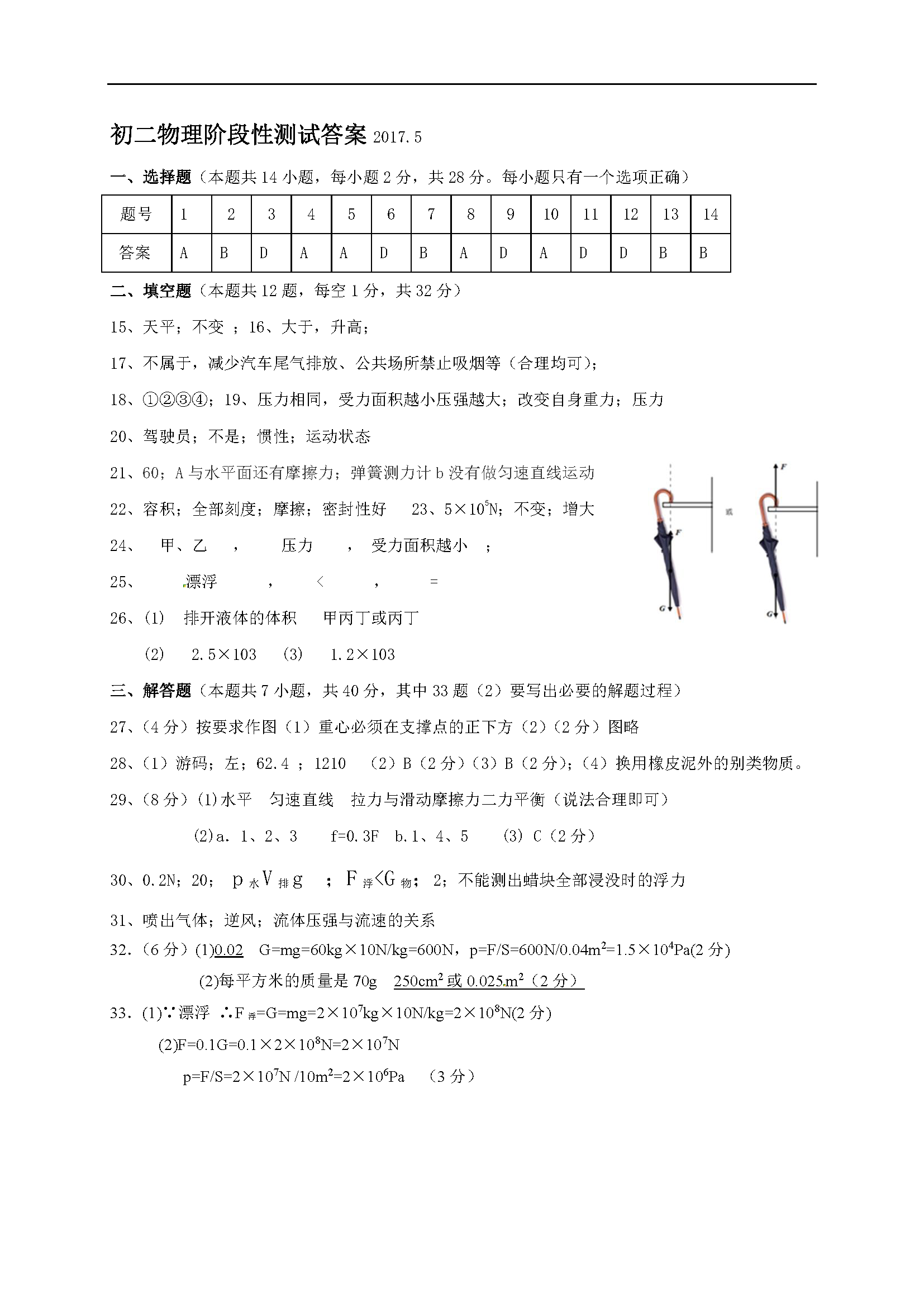 2017江苏无锡江阴周庄中学八年级5月月考物理试题答案(Word版)