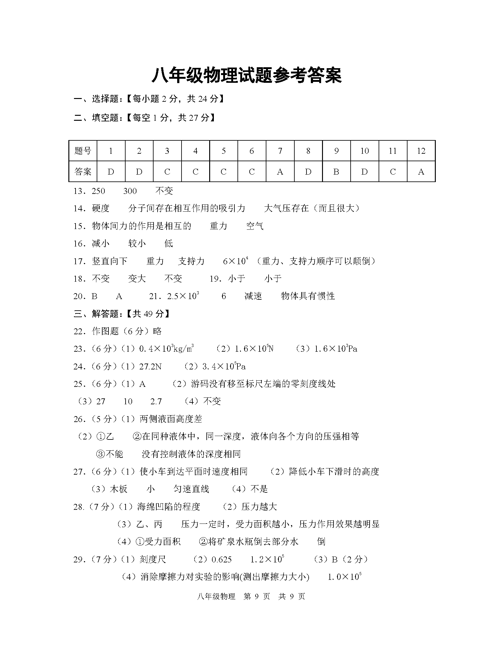 2017江苏泰州姜堰区实验初级中学八年级下第二次月考物理试题答案(Word版)
