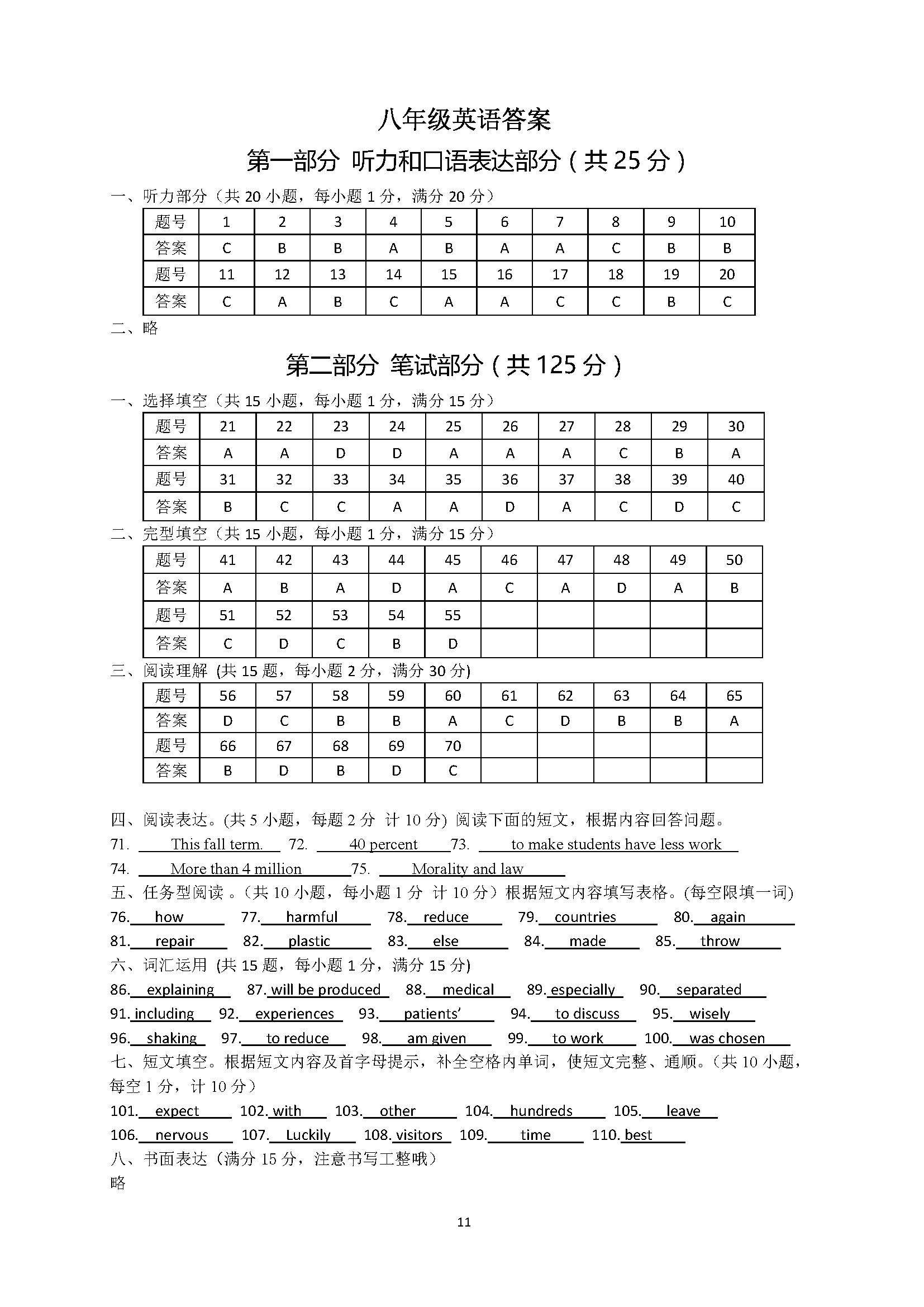 2017江苏靖城中学度八年级下5月独立作业英语试题答案(Word版)