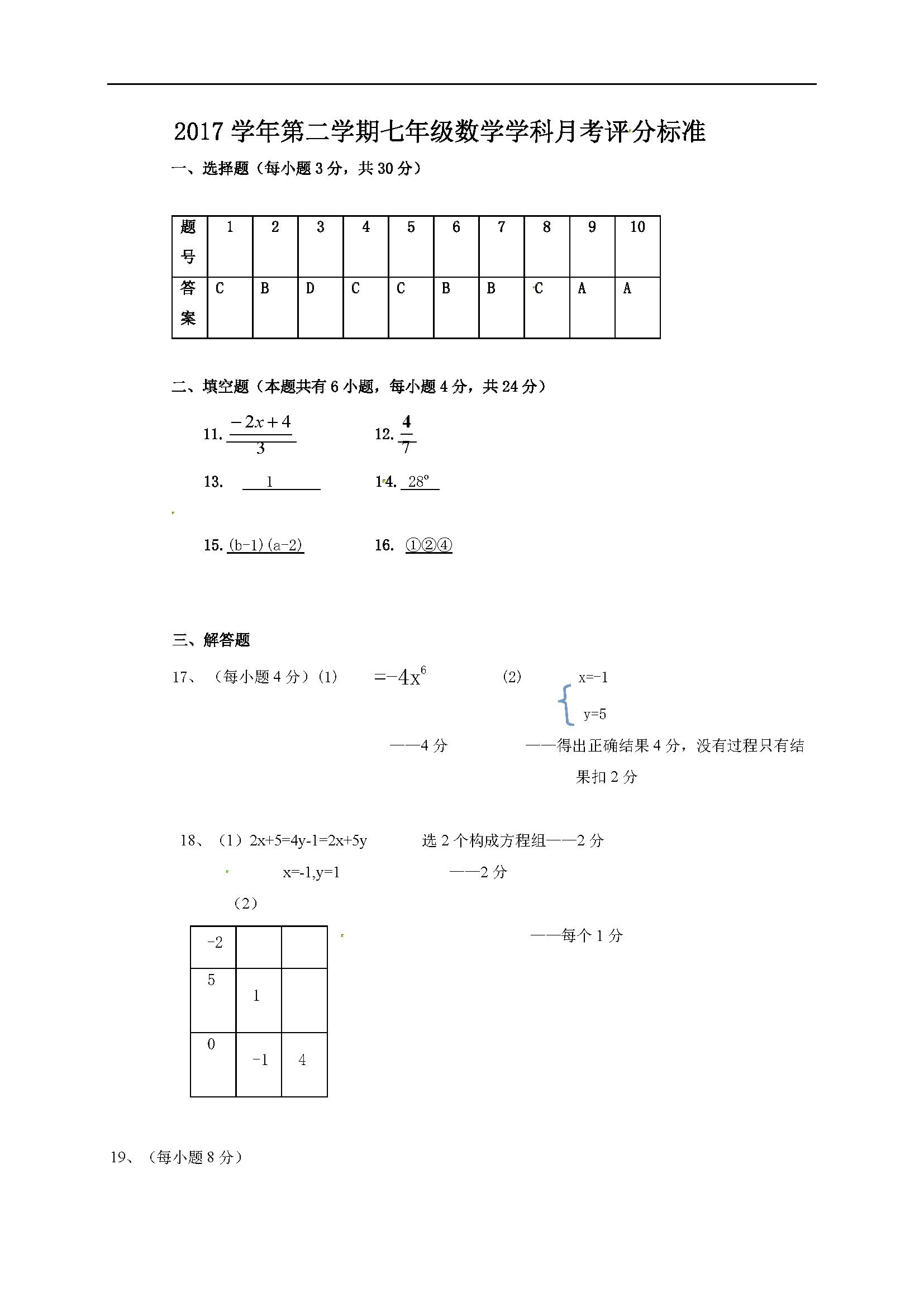 2017浙江杭州四季青中学七年级3月阶段性检测数学试题答案(Word版)