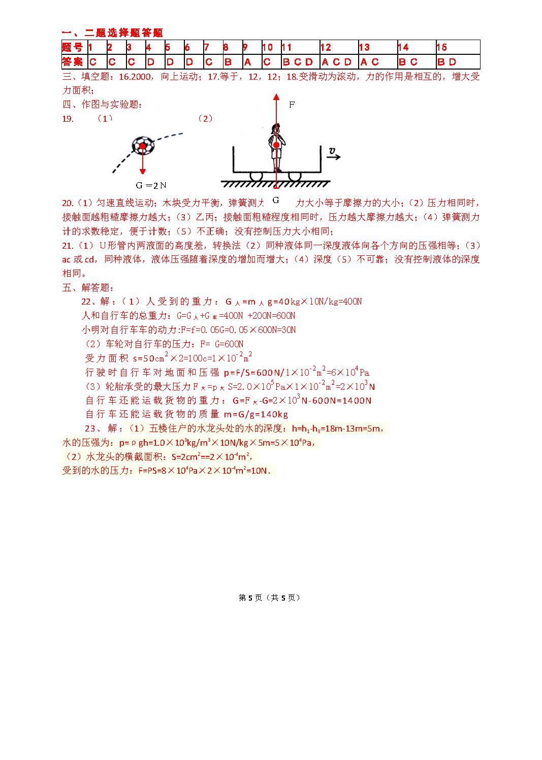 日照五莲于里初中2017八年级下物理第一月考试题答案(图片版)