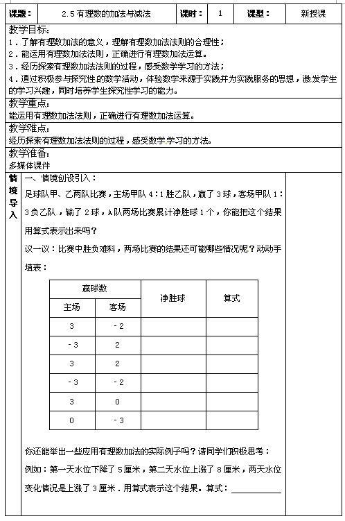苏科版七年级上数学教案2.5有理数的加法与减法1