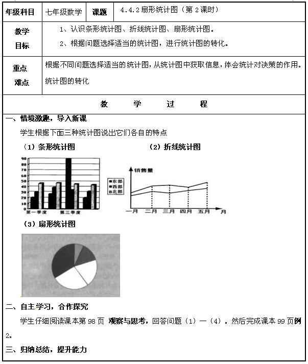青岛版七年级上数学教案4.4.2扇形统计图1