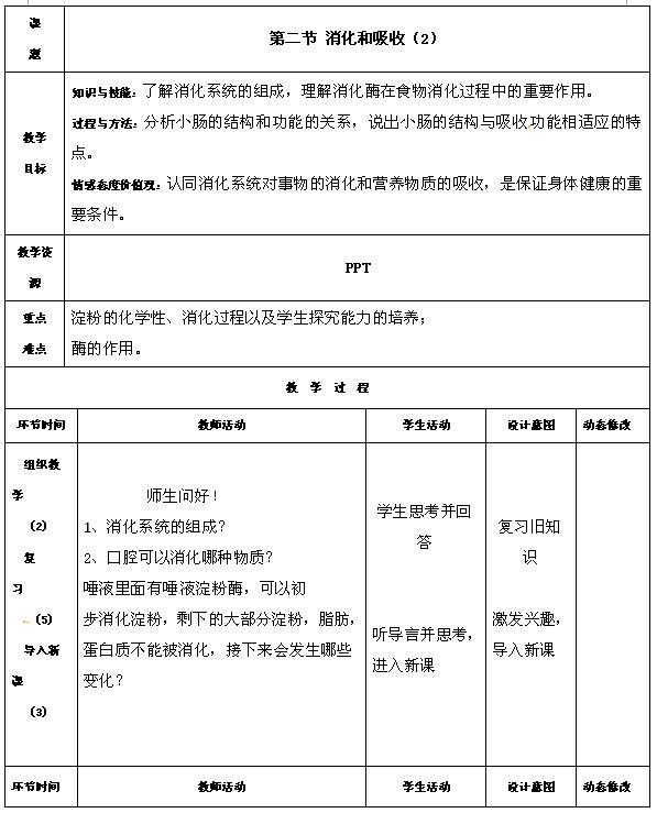 人教版七年级下生物教案4.2.2消化和吸收(2)