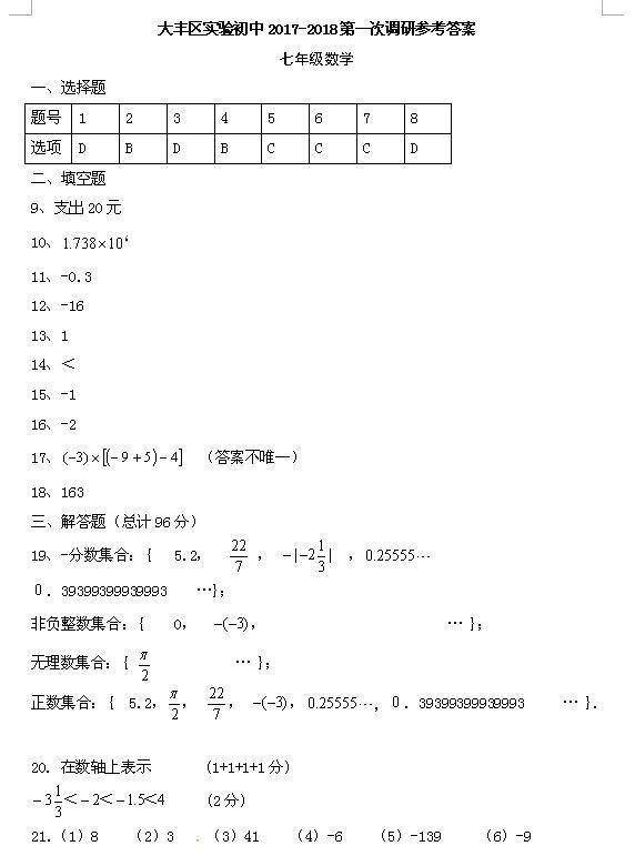 2017-2018江苏盐城大丰实验中学初一上第一次月考数学试题答案(图片版)