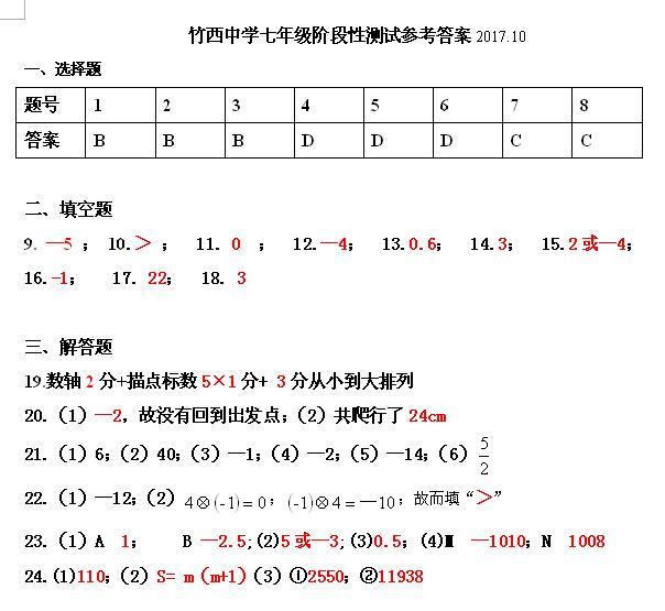 2017-2018江苏扬州竹西中学初一上10月月考数学试题答案(图片版)