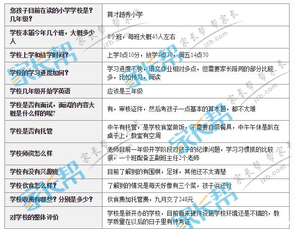 2017年武汉育越秀小学新一小学学校基本信明珠年级abc图片