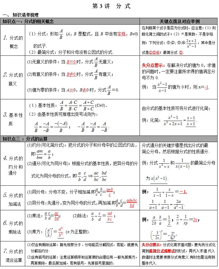 2018年中考数学总复习知识点梳理 第一单元 分式