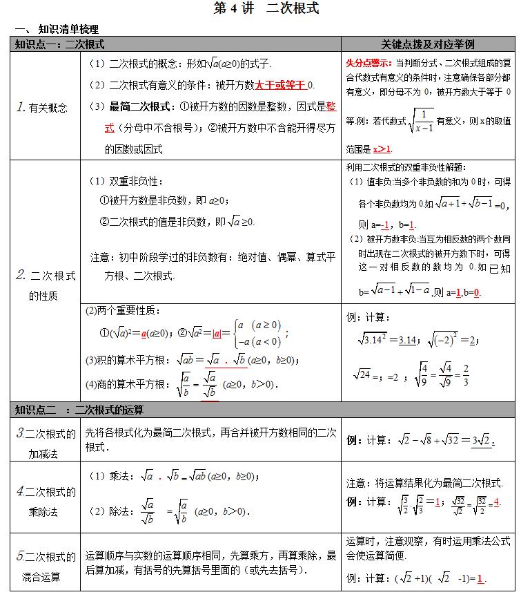2018年中考数学总复习知识点梳理 第一单元 二次根式