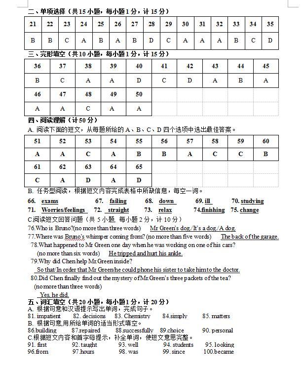 2018届江苏溧阳别桥中学九年级上英语期中试题