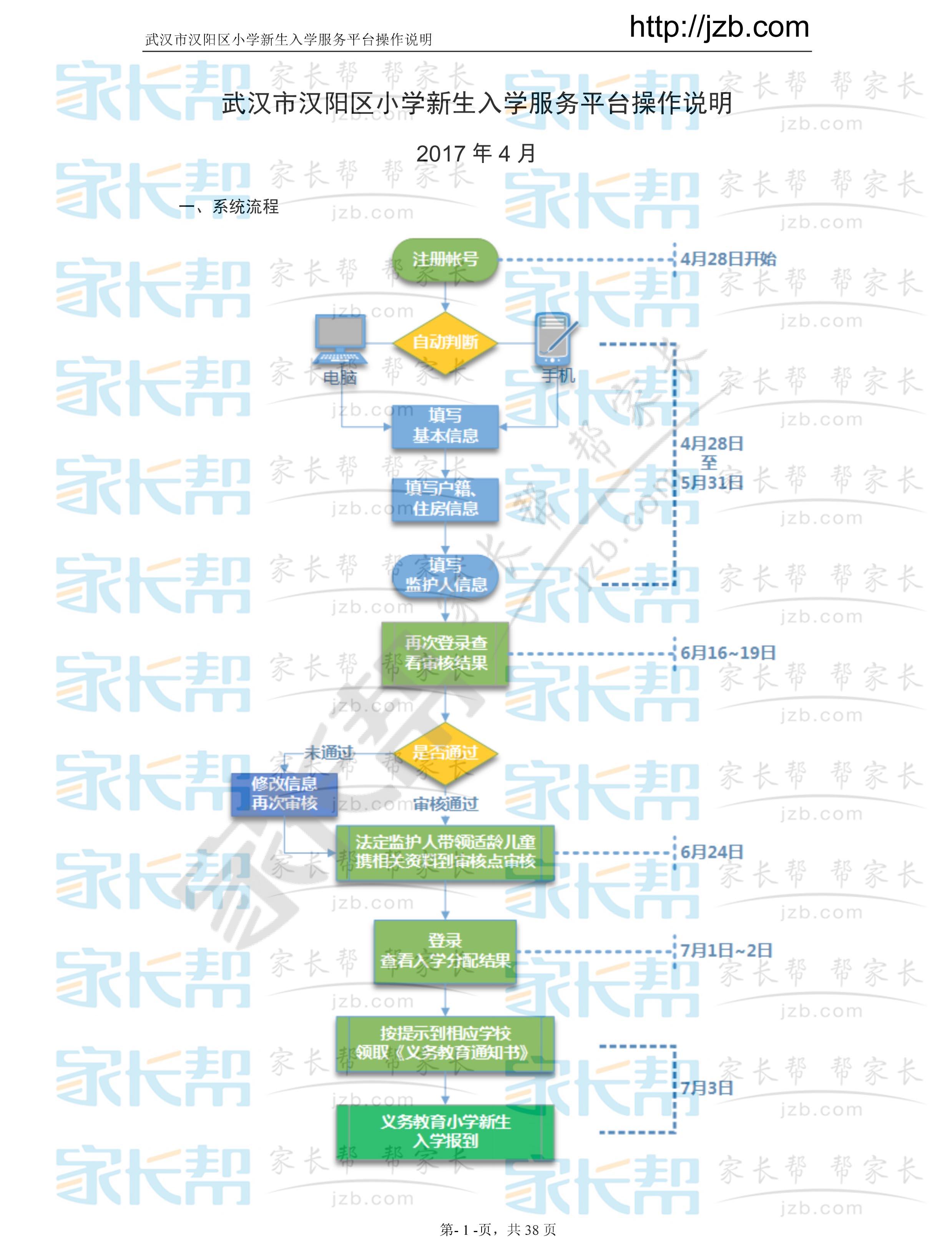 2017年武汉市汉阳区小学入学服务平台使用指