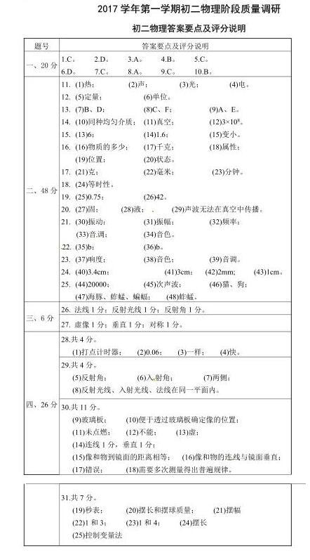 2018届上海浦东八年级上物理期中试题答案(图片版)