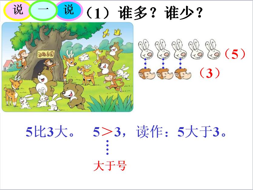 北师大版一年级上册数学课件《动物乐园》(3)