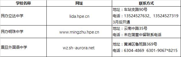 2018上海小升初择校黄浦区民办初中联系方式
