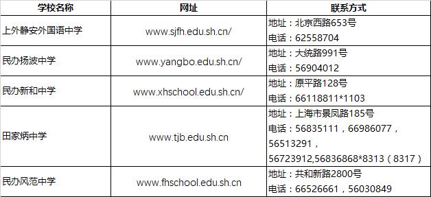 2018上海小升初择校静安区民办初中联系方式