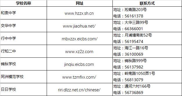2018上海小升初择校宝山区民办初中联系方式