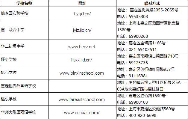 2018上海小升初择校嘉定区民办初中联系方式