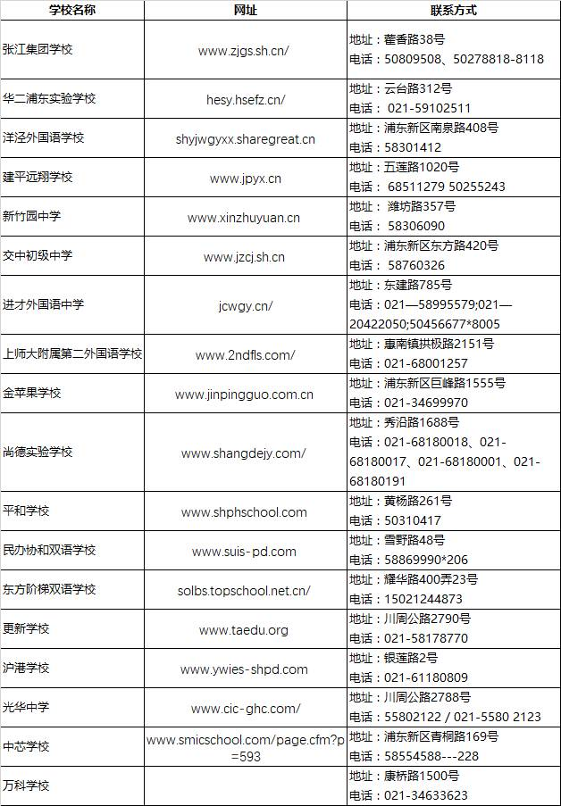 2018上海小升初择校浦东新区民办初中联系方式