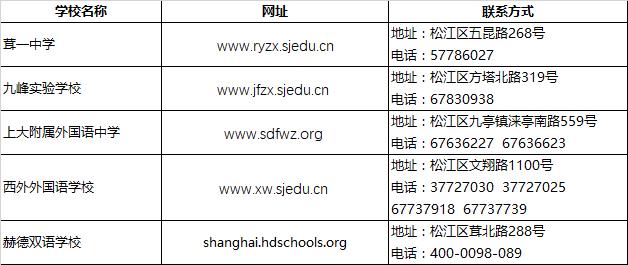 2018上海小升初择校松江区民办初中联系方式