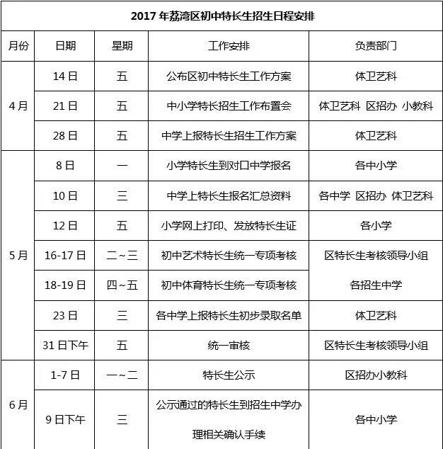 合肥小升初特长生升学资料指南v资料2017初中广州排名榜图片